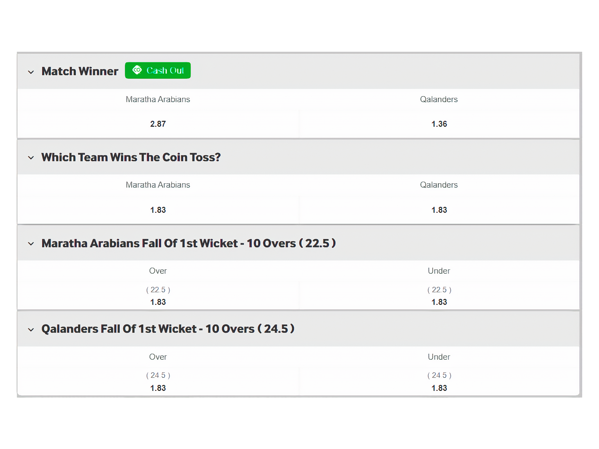 There are a lot of options to bet on cricket at Betway.